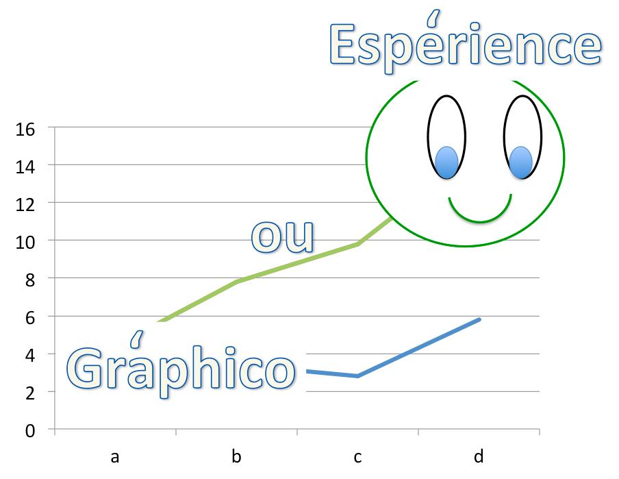 ¡Experiencias con PeaPure son más convincentes que gráficos! De buena gana daremos la palabra a los usuarios de PeaPure.